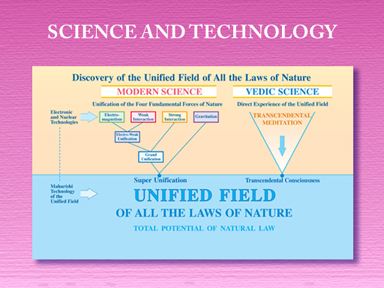 The Fulfillment of Science and Technology
